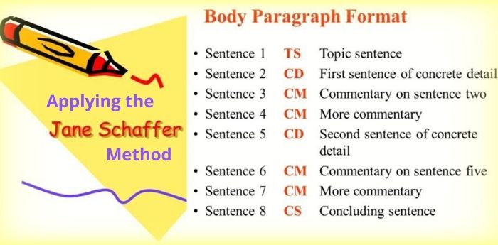 write-essay-using-Jane--method Jane Paragraph Format Example on