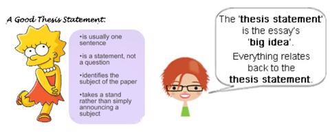 Qualities of a good thesis statement for a research paper