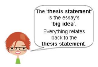 Thesis statement part