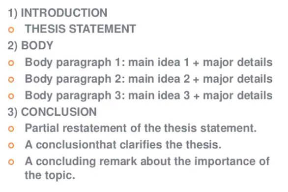 Structure of Paragraphs in an Essay